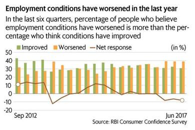 Consumer survey-1