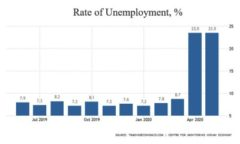 Rate of_Unemployment_web