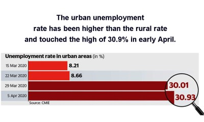 urban_unemployment rate_web