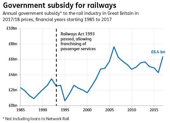 Govt_subsidy